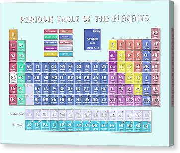Periodic Table Canvas Print - Periodic Table Of The Elements 9 by Bekim Art