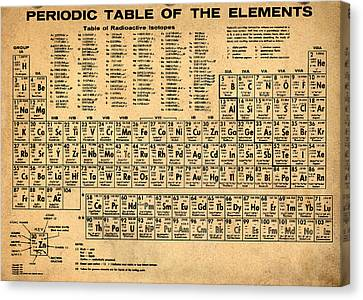 Periodic Table Canvas Print - Periodic Table  Of The Elements by Bill Cannon
