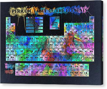 Periodic Table Canvas Print - Periodic Table Of The Elements by Bekim Art