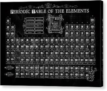 Periodic Table Canvas Print - Periodic Table Of The Elements Vintage by Bekim Art