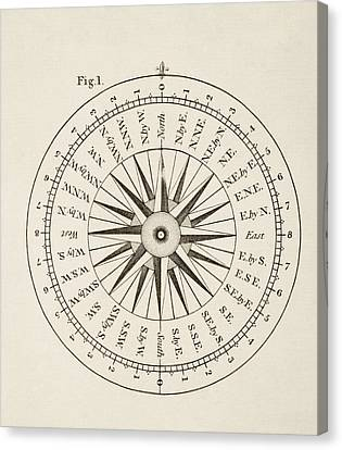 Points Of The Compass. From A 19th Canvas Print by Vintage Design Pics