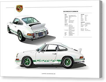 Porsche 911 Carrera Rs Illustration Canvas Print