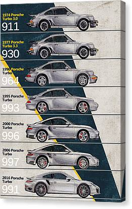 Porsche 911 Turbo Timeline  Canvas Print