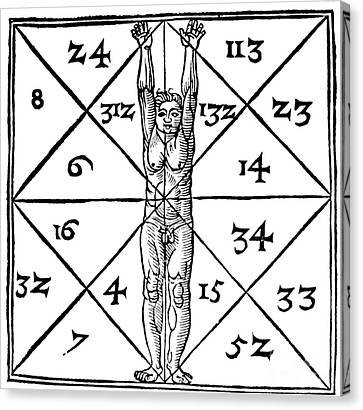 Proportions Of Man And Their Occult Numbers From De Occulta Philosophia Canvas Print by Flemish School