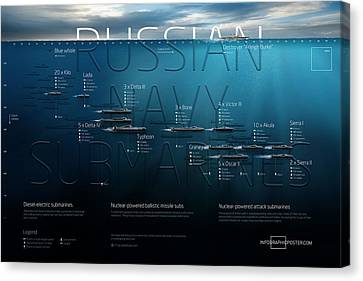 Russian Navy Submarines Infographic Canvas Print by Anton Egorov