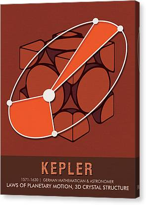 Science Posters - Johannes Kepler - Mathematician, Astronomer Canvas Print