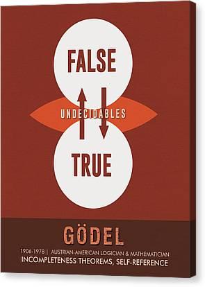 Science Posters - Kurt Godel - Mathematician, Logician Canvas Print