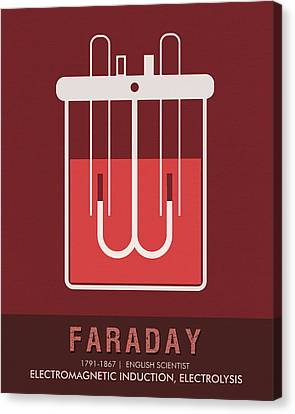 Science Posters - Michael Faraday - Physicist, Chemist Canvas Print