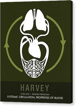 Science Posters - William Harvey - Physician Canvas Print