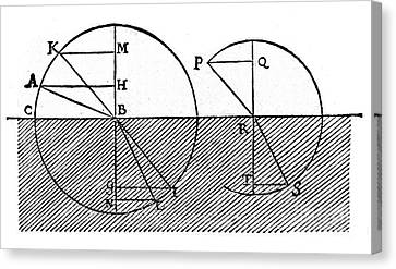 Sine Law Of Refraction, Descartes, 1637 Canvas Print by Wellcome Images