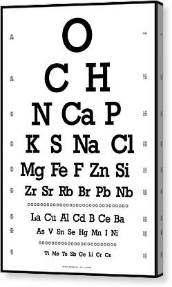 Snellen Chart - Chemical Abundance In Human Body Canvas Print by Martin Krzywinski