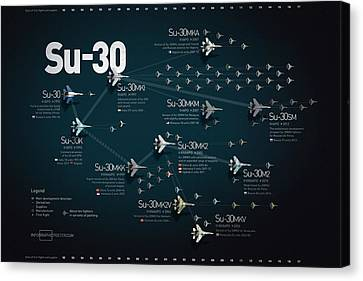 Su-30 Fighter Jet Family Military Infographic Canvas Print by Anton Egorov