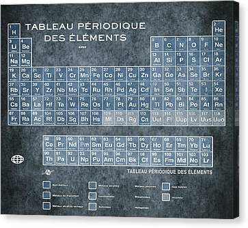 Tableau Periodiques Periodic Table Of The Elements Vintage Chart Blue Canvas Print by Tony Rubino
