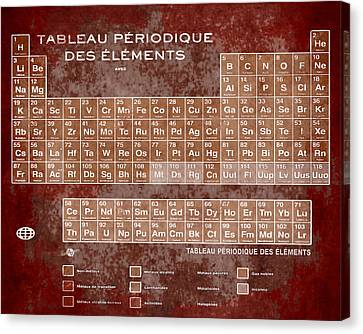 Tableau Periodiques Periodic Table Of The Elements Vintage Chart Sepia Red Tint Canvas Print by Tony Rubino