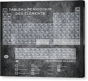 Tableau Periodiques Periodic Table Of The Elements Vintage Chart Silver Canvas Print by Tony Rubino