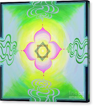 The Bagua Of The Heart Canvas Print