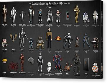 The Evolution Of Robots In Movies Canvas Print by Taylan Apukovska