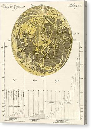 Mountain Canvas Print - The Moon And Its Mountains by German School