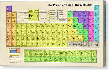 The Periodic Table Of The Elements Canvas Print by Olga Hamilton