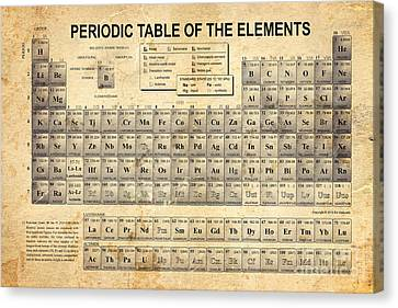 The Periodic Table Canvas Print by Olga Hamilton