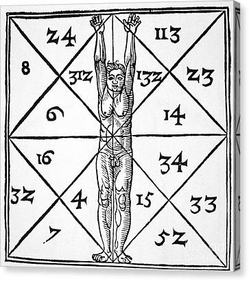 The Proportions Of Man And Their Occult Numbers From De Occulta Philosophia Libri IIi Canvas Print by Flemish School