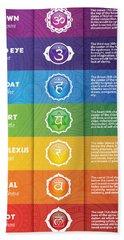 Colorful Chakra Poster Bath Towel