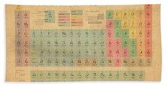 Periodic Table Of Elements Hand Towel