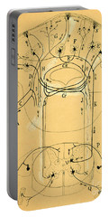 Brain Vestibular Sensor Connections By Cajal 1899 Portable Battery Charger by Science Source