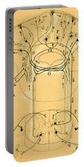 Brain Vestibular Sensor Connections By Cajal 1899 Portable Battery Charger