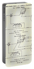 Henrichs Magnetos 1906 No.1 Portable Battery Charger