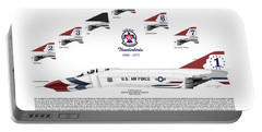Mcdonnell Douglas F-4e Phantom II Thunderbirds Portable Battery Charger