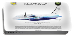 Dornier C-146a Wolfhound Portable Battery Charger