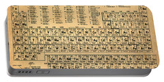 Periodic Table  Of The Elements Portable Battery Charger