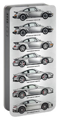 Porsche 911 Turbo Evolution Portable Battery Charger