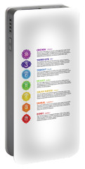 Seven Chakra Poster Art Portable Battery Charger