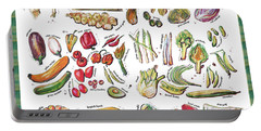 Vegetable Encyclopedia  Portable Battery Charger
