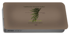 Incense Cedar - Brpwn Text Portable Battery Charger