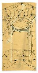 Brain Vestibular Sensor Connections By Cajal 1899 Beach Towel