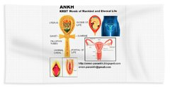 Ankh Womb Beach Towel