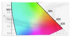 Cie Chromaticity Diagram - Colors Seen By Daylight Beach Towel