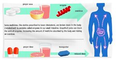 Grapefruit Juice And Medicine Warning Beach Towel by Science Source