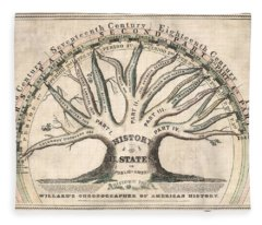 History Of The United States 1845 - Chronographical Tree - Historical Map Fleece Blanket