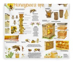 Honeybee Colony Fleece Blankets