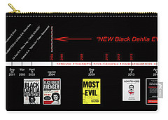 Skh Black Dahlia Inv. Time Line Carry-all Pouch
