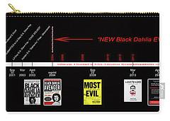 Skh Black Dahlia Inv. Time Line Carry-all Pouch