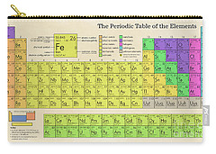 The Periodic Table Of The Elements Carry-all Pouch by Olga Hamilton