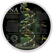 3d Poster Illustration Of Dna Round Beach Towel