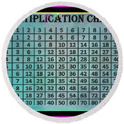 Multiplication Chart Round Beach Towel