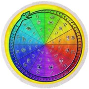 Ouroboros Alchemical Zodiac Round Beach Towel