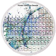 Periodic Table Colorful Liquid Splash Round Beach Towel